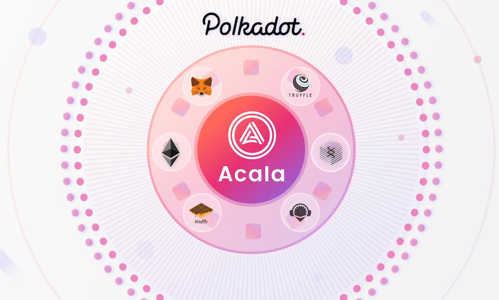 acala, defi, polkadot, ethereum, blockchain