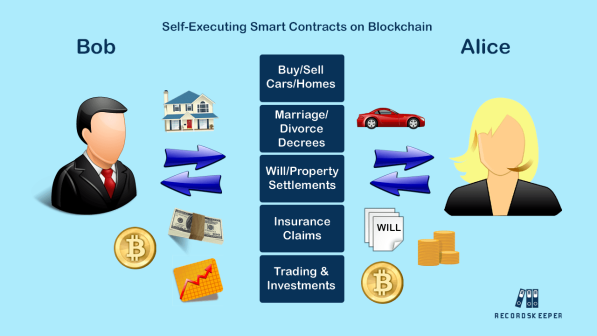 trevor balthrop smart contracts balances