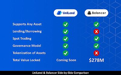 UniLend Vs Balancer