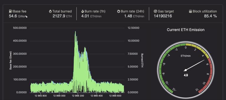 Watch Ethereum Burn!