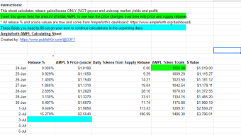 Ampleforth $AMPL Calculator Spreadsheet for Investors