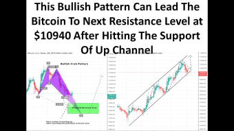 This Bullish Pattern Can Lead The Bitcoin To Next Resistance Level at $10940 After Hitting The Support Of Up Channel