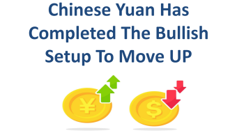 Chinese Yuan Has Completed The Bullish Setup To Move Up | A Major Update From Forex Market