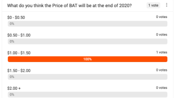 What do you think the Price of BAT will be at the end of 2020?