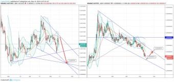 Holo/Bitcoin/Tether (13 May) #HOT $HOT #BTC $BTC #USDT $USDT