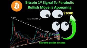 Bitcoin 1st Signal To Parabolic Bullish Move Is Appearing
