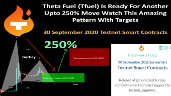 Theta Fuel (Tfuel) Is Ready For Another Upto 250% Move Watch This Amazing Pattern With Targets  30 September 2020 Testnet Smart Contracts