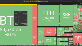 Curate Bitcoin 08/30/2019 by dobobs