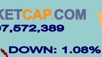 Coinmarketcap 11/12/2019