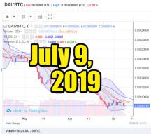 DAI exchange. Prices to USD, BTC, ETH: July 9, 2019, 12 h. UTC