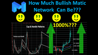 How Much Bullish Matic Network  Can Be??? | Matic Network Mainnet Launch