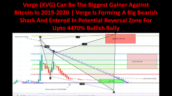 Verge (XVG) can be the biggest gainer against Bitcoin in 2019-2020 | Verge is forming a big bearish Shark and Entered in potential reversal zone for upto 4470% bullish rally
