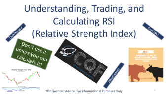 Understanding, Trading, and Calculating RSI (Relative Strength Index)