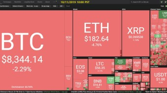 Curate Bitcoin 10/11/2019 by dobobs