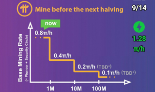 MINEPI NO INVESTMENT MOBILE MINING
