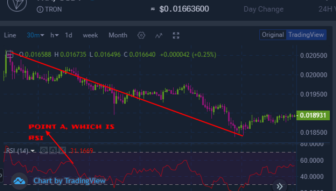 Trading cryptocurrency market using RSI: Learn to trade cryptocurrency market using RSI indicator
