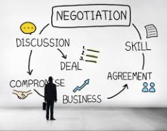5 things Most People Don't Know About Negotiation!