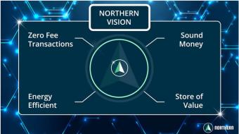 NORTHERN (NORT) Bringing a new Awesome Exchange - nortexchange