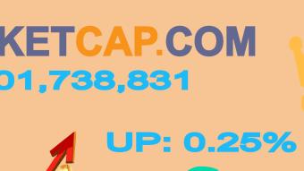 Coinmarketcap 16/11/2019