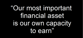The Most Important Financial Asset?