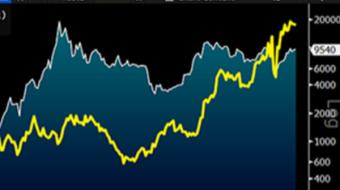 Goldman the Bear vs Bloomberg the Bull: BTC to $20k THIS YEAR?