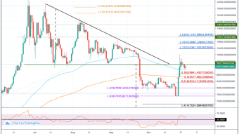 Bitcoin, Ethereum, XRP - Price Prediction & Analysis November 2019