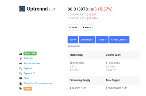 Learning From Uptrennd Growth After CMC