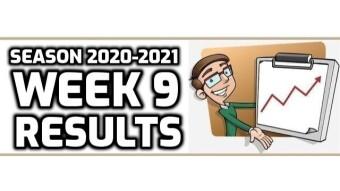 Week 9 Results | 17W-12L-6P | +1.654 Units Profit
