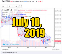 DAI exchange. Prices to USD, BTC, ETH: July 10, 2019, 12 h. UTC