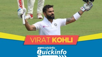India declared an innings for 601/5, Virat Kohli scored an unbeaten 254.