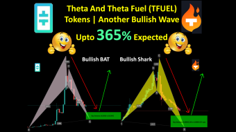 Theta And Theta Fuel (TFUEL) Tokens | Another Bullish Wave Upto 365% Expected