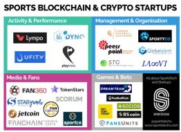 SportTech & Blockchain