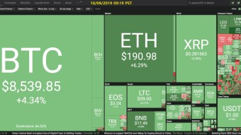 Curate Bitcoin 10/09/2019 by dobobs