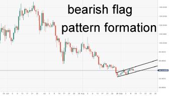 Cryptocurrencies price prediction: Bitcoin, Ethereum, Litecoin 11 September