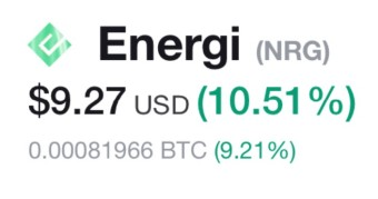 Energi (NRG) token up 10% today