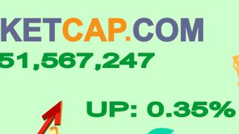 Coinmarketcap 13/11/2019