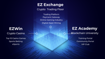 EZ365 - The Revolutionary Blockchain Ecosystem