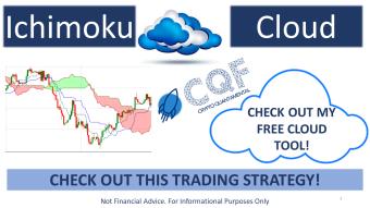 How to Trade & Calculate the Ichimoku Cloud