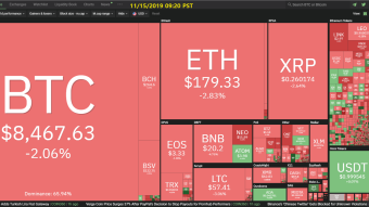 Curate Bitcoin 11/15/2019 by dobobs