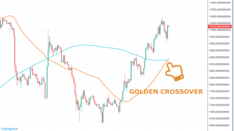 Bitcoin's Golden Cross - What is This and Can We Really Expect Another 100%+ Price Pump?