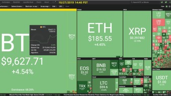 Curate Bitcoin 10/27/2019 by dobobs