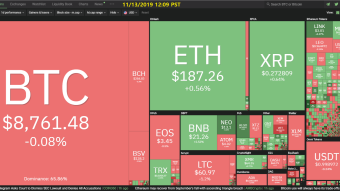 Curate Bitcoin 11/13/2019 by dobobs