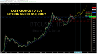❇️ LAST TIME TO BUY BITCOIN UNDER $10,000??