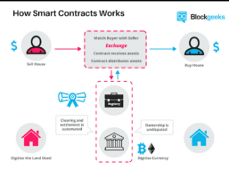 Smart contracts/DAPPs on Pascal blockchain: The enticing expectations.