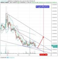 Sonm/Bitcoin (June 20) #SNM $SNM #BTC $BTC