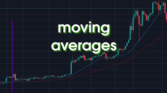 Moving Averages as a sign to enter the market