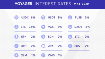 Parachute Weekly Update: Parachute Crypto League, new assets on Voyager's Interest Program, Fantom Lachesis now ABCI compatible, CyberFM + Blockchain Radio... – 1 May - 7 May'20
