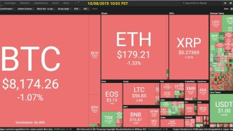 Curate Bitcoin 10/08/2019 by dobobs
