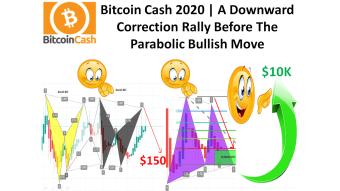 Bitcoin Cash 2020 | A Downward Correction Rally Before The Parabolic Bullish Move