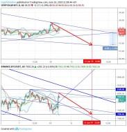 Bitcoin/Tether (June 11) #BTC $BTC #USDT $USDT